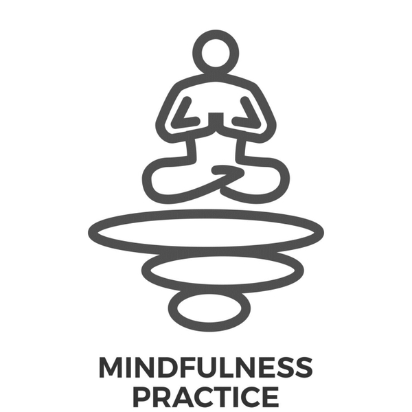 What is Mindfulness? artwork