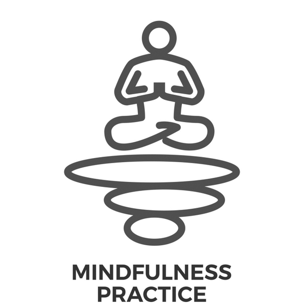 Why Mindfulness is the Perfect Antidote to Modern Living artwork