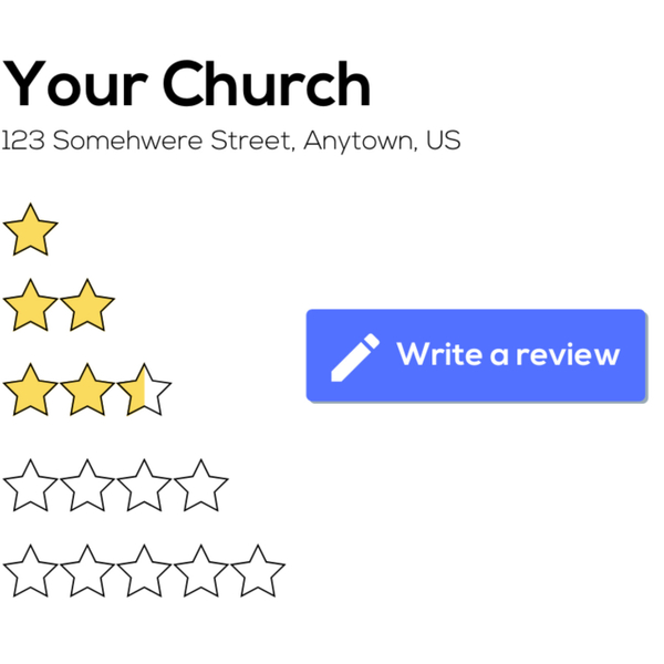 Receiving, Responding To, and Leveraging Reviews For Your Church