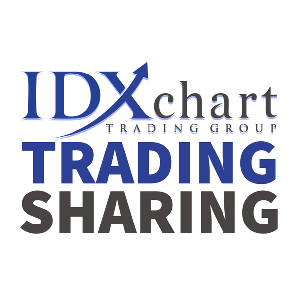 Trading Sharing 002: Charting Optimal untuk Profit Maksimal ft. Adityan Mulia artwork